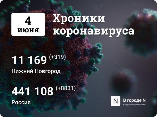 Хроники коронавируса: 4 июня, Нижний Новгород и мир - фото 1