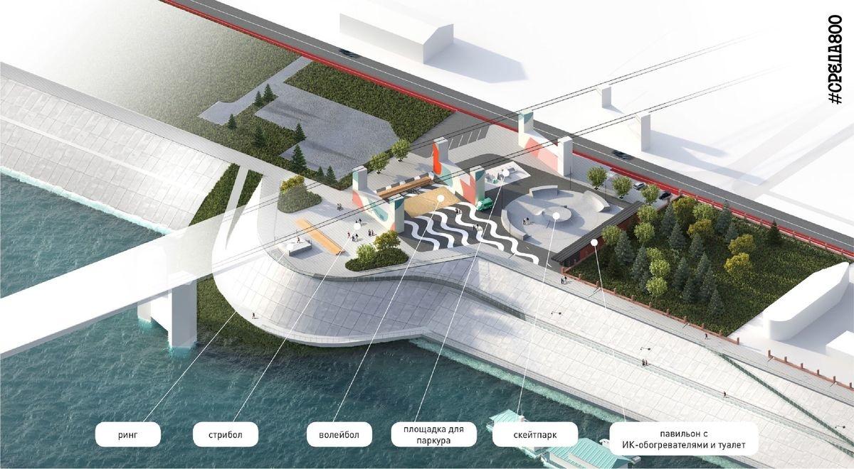 Музей находок со дна Оки и ринг появятся на обновленной Окской набережной - фото 4