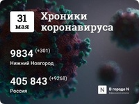 Хроники коронавируса: 31 мая, Нижний Новгород и мир